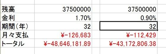 %e4%bd%8f%e5%ae%85%e3%83%ad%e3%83%bc%e3%83%b3%e6%af%94%e8%bc%832