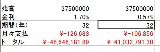 %e4%bd%8f%e5%ae%85%e3%83%ad%e3%83%bc%e3%83%b3%e6%af%94%e8%bc%831
